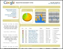 Google Requisition Management System